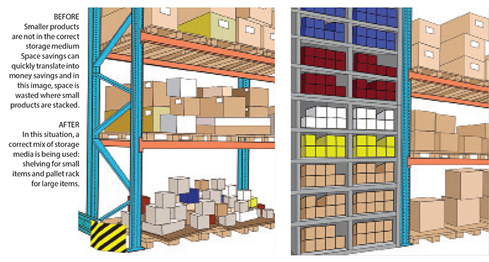Olson Says The Proliferation Of Automated Storage And Retrieval Systems As Rs Is Impacting How Rack Shelving Manufacturers Design Their Solutions