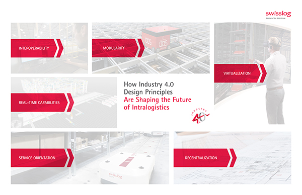 How industry 40 design principles are shaping the future of how industry 40 design principles are shaping the future of intralogistics supply chain management review fandeluxe Image collections